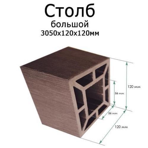 Картинка товара Ограждение ТЕРРАПОЛ Столб большой 120